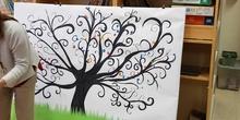 Árbol de la convivencia 2