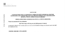 VACANTES SAE USERA ADMISIÓN 2020/21