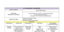 """PROYECTO """" EL PEQUEÑO CRONIÑÓN"""""""
