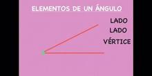 PRIMARIA - 3º - EL ÁNGULO_ELEMENTOS Y CLASES - MATEMÁTICAS - RAQUEL- FORMACIÓN.mov