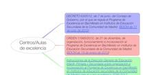 Centros/Aulas de excelencia