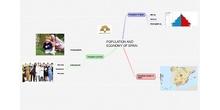 PRIMARIA 5º - CIENCIAS SOCIALES - POPULATION AND ECONOMY OF SPAIN