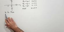 Potencial electrostático creado por tres cargas en un punto