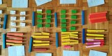 Alejandra y las tablas de multiplicar 3
