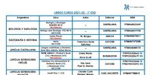 Libros de texto IES Joaquín Rodrigo (2021/2022)