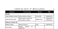 Libros de texto 1º Bachillerato