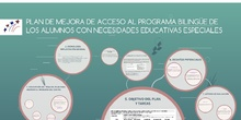 PROYECTO FINAL_ Programa de liderazgo, gestión y organización de un centro 2017