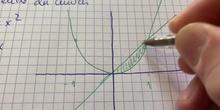 Área encerrada entre dos curvas.