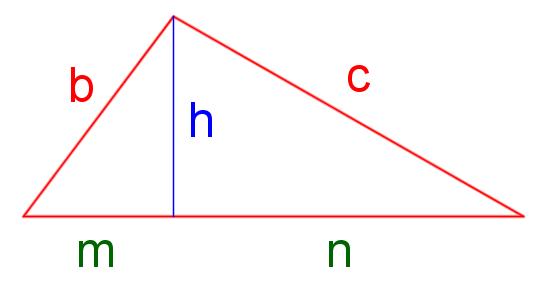 Triángulo rectángulo con proyecciones y altura