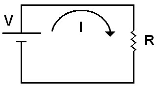Ohm`s Law circuit (the simplest)