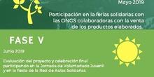 """Proyecto Aprendizaje y Servicio """"Constructores de El Reino"""""""