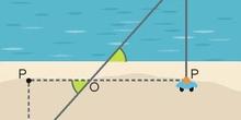 Distancia de un barco a la costa