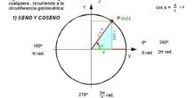 Trigonometría: 32.Definición de razones de un ángulo cualquiera