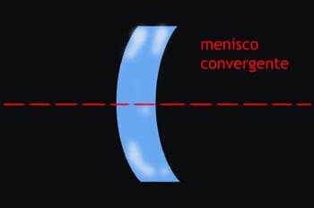 8035b68e6e Las lentes cóncavo-convexas o menisco convergente tiene ambas caras curvas.